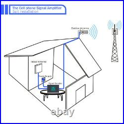 3G 4G LTE AT&T Verizon 700/850MHz Cell Phone Signal Booster Kit Band 12/13/17/5