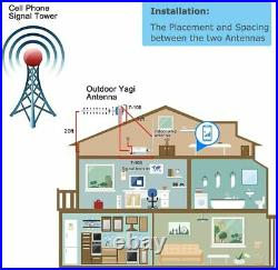 ATT Verizon T-Mobile Cell Phone Signal Booster 3G 4G LTE Band 4 Repeater Home