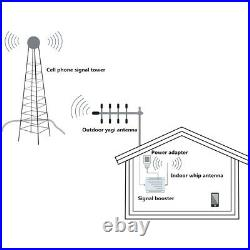 AT&T Verizon TMobile Cell Phone Signal Booster 3G 4G LTE 1700MHz Band 4 Repeater