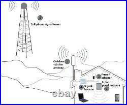 Cell Phone Signal Booster Home ATT 4G LTE T-mobile Band12/17 Antenna Kit 700MHz