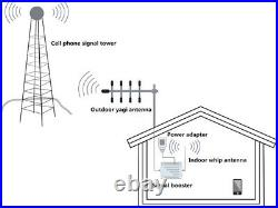 GSM AT&T Verizon 3G 4G Cellular Band5 850mHz Cell Phone Signal Booster Amplifier