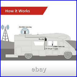 HiBoost Travel 4G 2.0 RV Cell Phone Signal Booster Kit