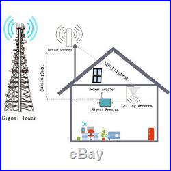 Home 4G Cell Phone Signal Booster Omni-Directional Antenna Kit for Verizon ATT
